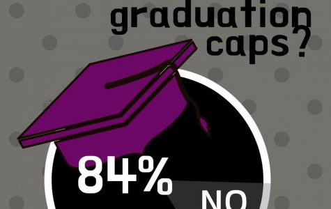 Cap policy will not change for 2020 graduation