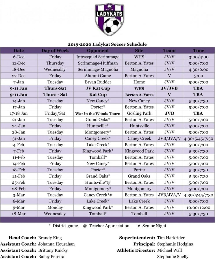 The+LadyKat+soccer+team+will+begin+their+regular+season+against+Bryan+Rudder+on+January+7th.+The+annual+alumni+game+is+over+break+on+December+27th.+