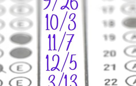 SATURDAY TESTING DATES. SAT is offered on Saturdays throughout the year.