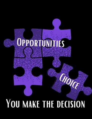 MAKING CHOICES. Remote learning and in-person learning was a choice and an opportunity for students to choose what's best for them. Both ways allow students to learn and be successful. Even though both sides have its cons, it's to the student on how they deal with it. Each student needs to seize this opportunity they are given, and make the most of this year.