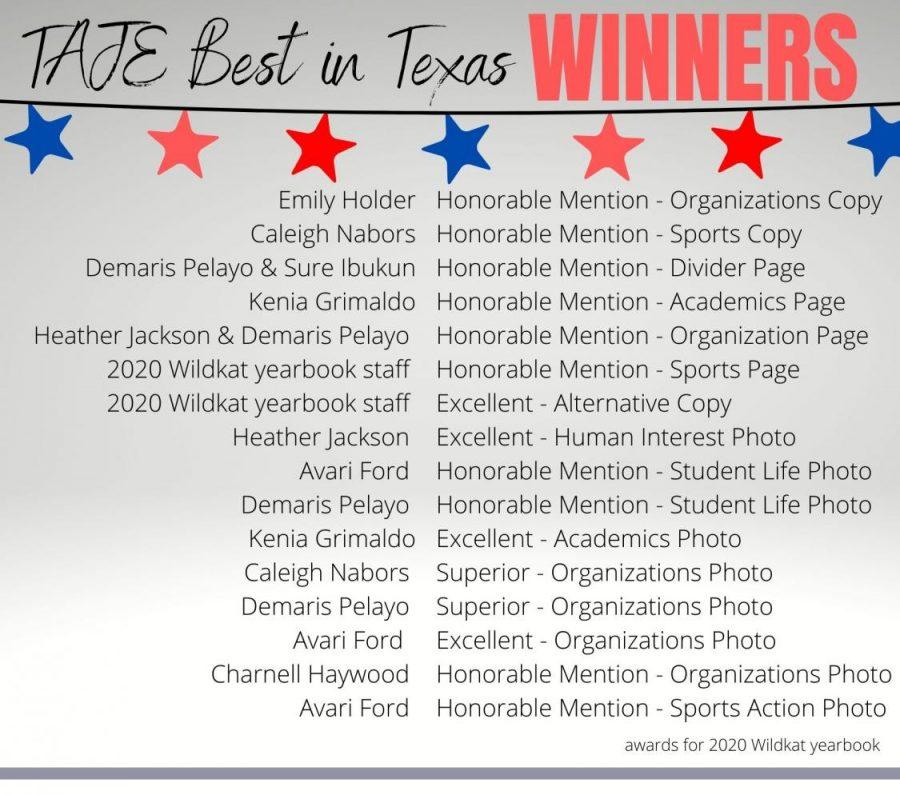 TAJE WINNERS. A list of the Best in Texas winner from the yearbook TAJE contest.