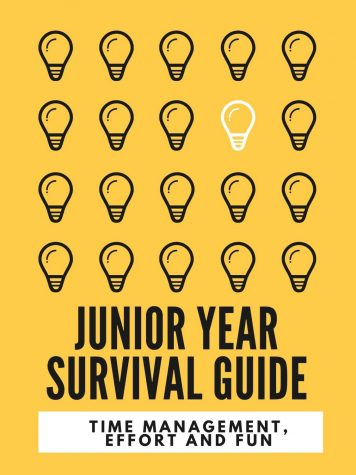 SURVIVAL GUIDE. Juniors give incoming class advice to excel in their junior year.