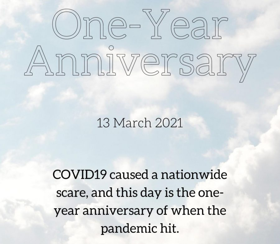 ONE+YEAR.+The+one+year+anniversary+of+COVID19+brings+tough+memories+to+light.
