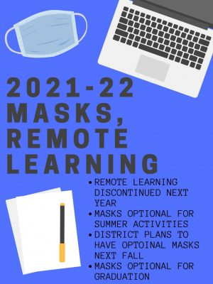 GOODBYE ONLINE. Remote learning will not be an option for the 2021-22 school year. Masks are optional for summer activities, and it is planned they will be optional next fall as well.